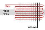 [83784-osnova-result2-jpg]