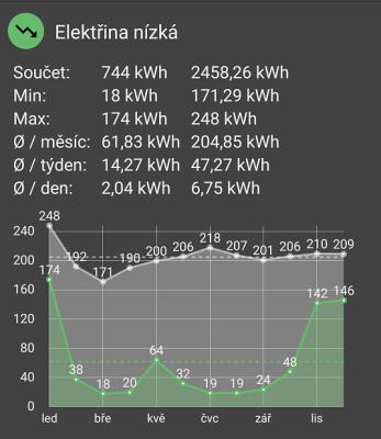[88811-elektrina-nizka-png]